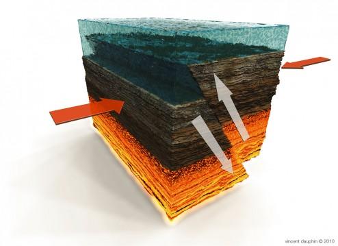 Les séismes sous-marins